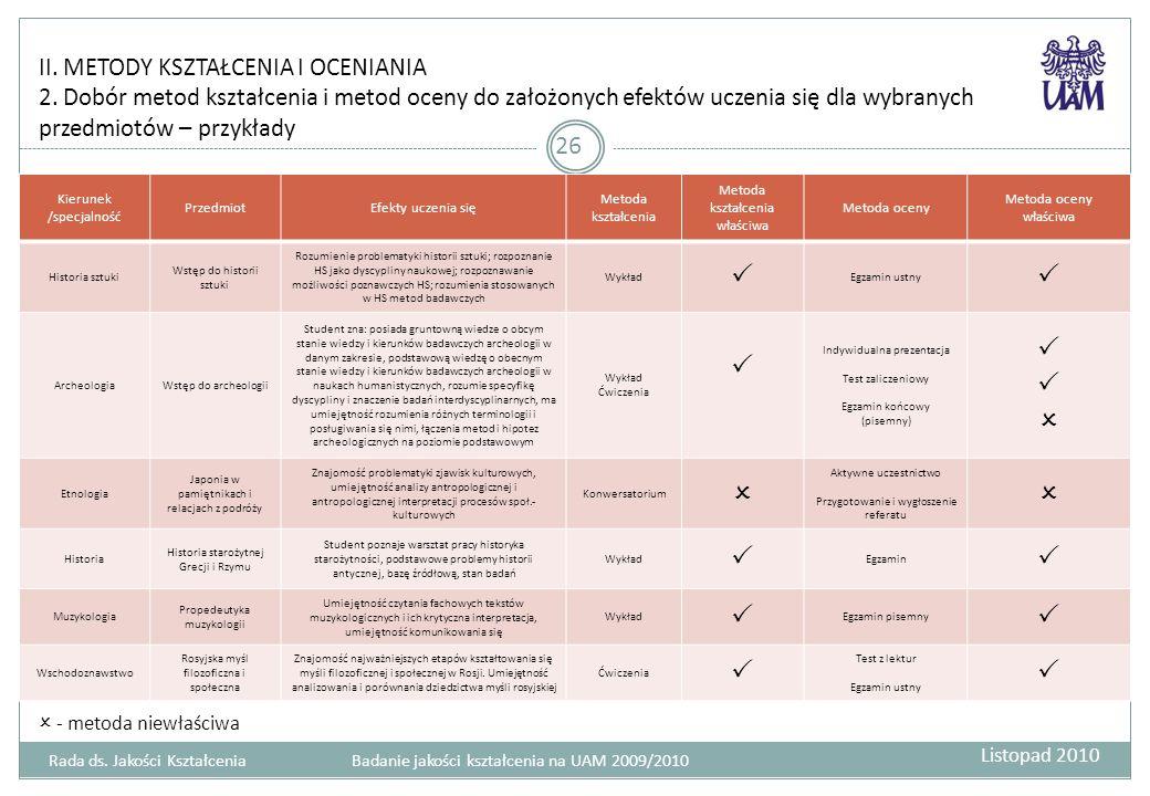 II.METODY KSZTAŁCENIA I OCENIANIA 2.