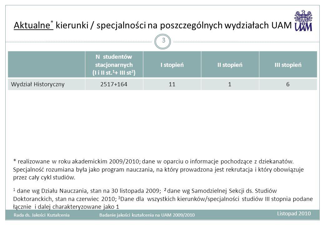 Aktualne * kierunki / specjalności na poszczególnych wydziałach UAM N studentów stacjonarnych (I i II st. 1 + III st 2 ) I stopieńII stopieńIII stopie