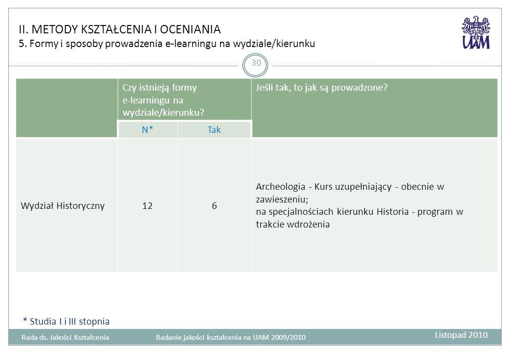 II. METODY KSZTAŁCENIA I OCENIANIA 5. Formy i sposoby prowadzenia e-learningu na wydziale/kierunku Czy istnieją formy e-learningu na wydziale/kierunku
