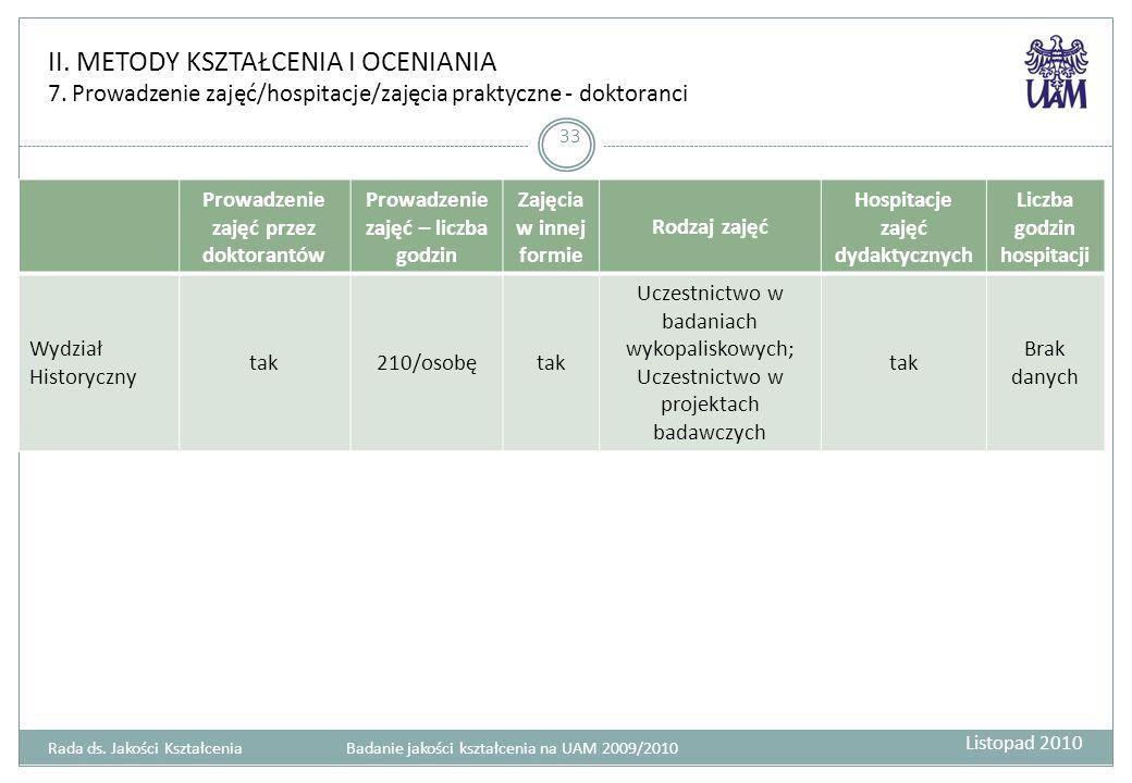 II. METODY KSZTAŁCENIA I OCENIANIA 7. Prowadzenie zajęć/hospitacje/zajęcia praktyczne - doktoranci 33 Prowadzenie zajęć przez doktorantów Prowadzenie