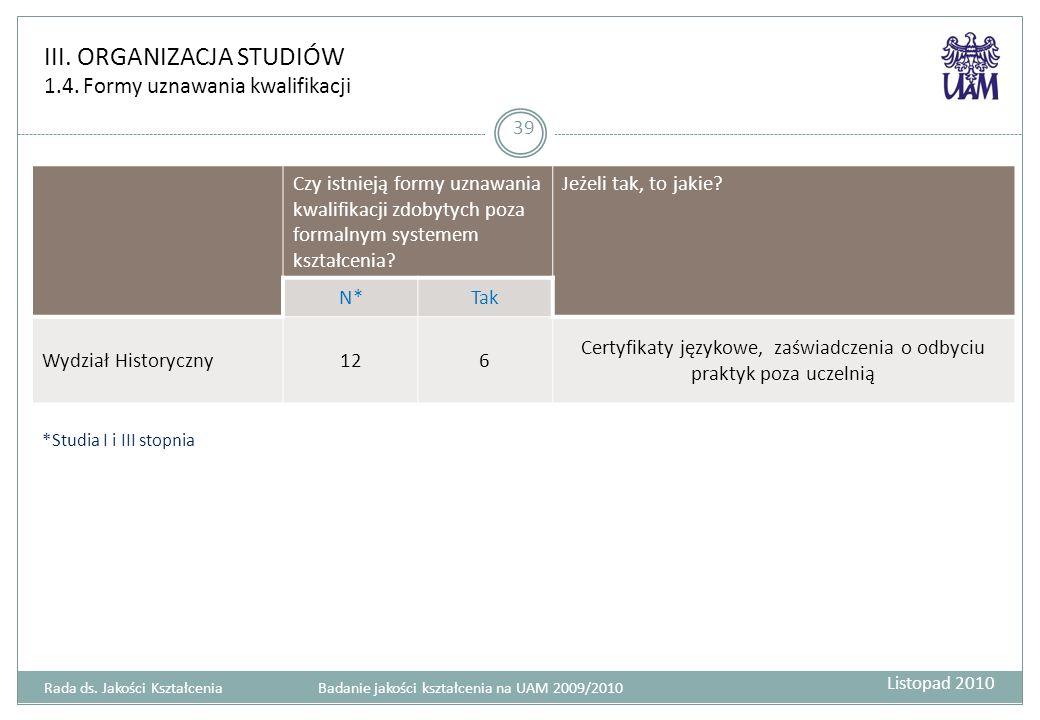 III. ORGANIZACJA STUDIÓW 1.4. Formy uznawania kwalifikacji 39 Czy istnieją formy uznawania kwalifikacji zdobytych poza formalnym systemem kształcenia?
