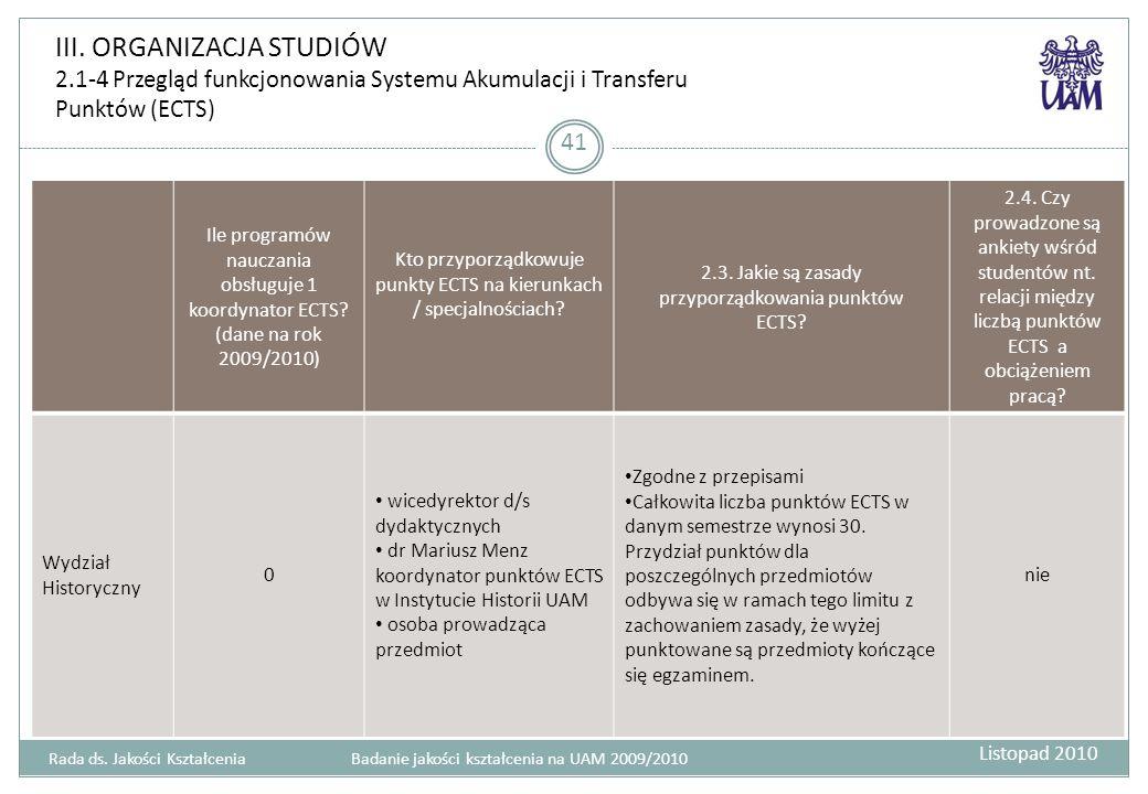 III. ORGANIZACJA STUDIÓW 2.1-4 Przegląd funkcjonowania Systemu Akumulacji i Transferu Punktów (ECTS) 41 Ile programów nauczania obsługuje 1 koordynato
