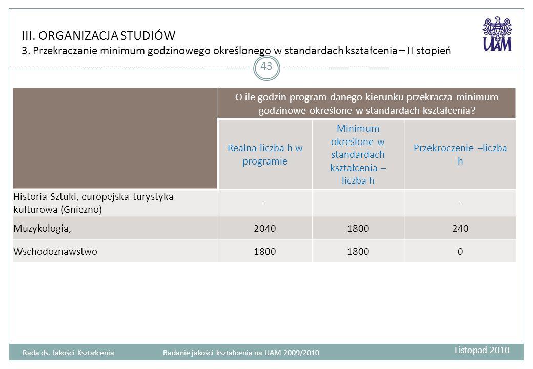 III. ORGANIZACJA STUDIÓW 3.