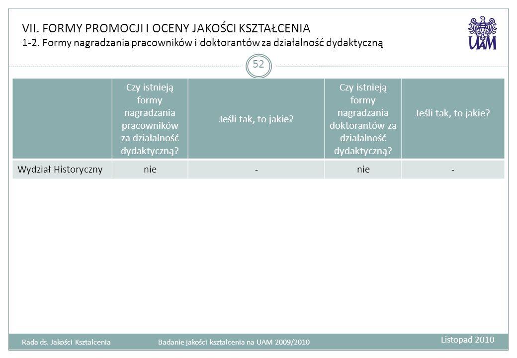 VII. FORMY PROMOCJI I OCENY JAKOŚCI KSZTAŁCENIA 1-2.