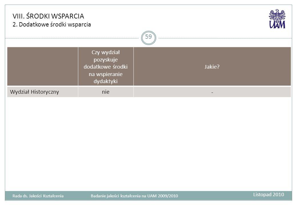 VIII. ŚRODKI WSPARCIA 2. Dodatkowe środki wsparcia 59 Czy wydział pozyskuje dodatkowe środki na wspieranie dydaktyki Jakie? Wydział Historycznynie - R