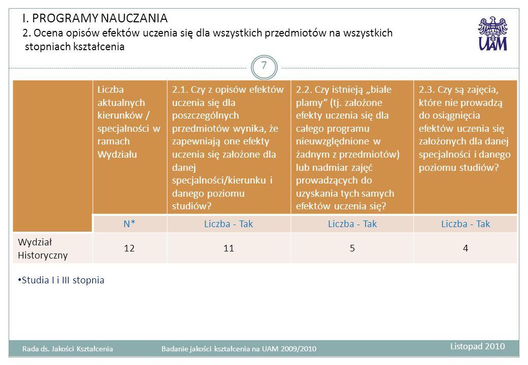 I.PROGRAMY NAUCZANIA 2.
