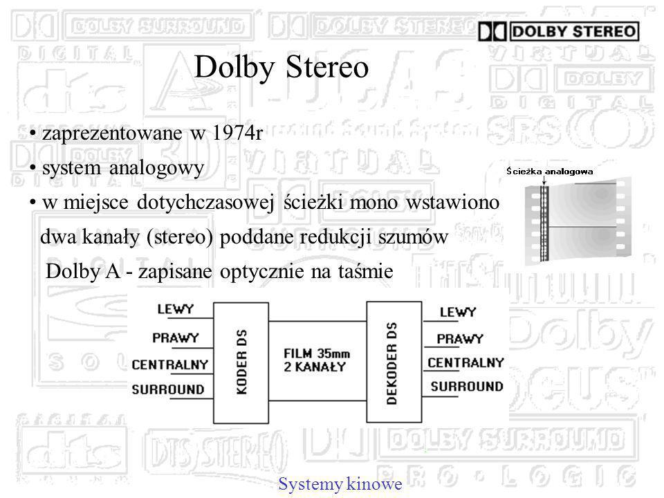 Dolby Stereo Systemy kinowe zaprezentowane w 1974r system analogowy w miejsce dotychczasowej ścieżki mono wstawiono dwa kanały (stereo) poddane redukcji szumów Dolby A - zapisane optycznie na taśmie