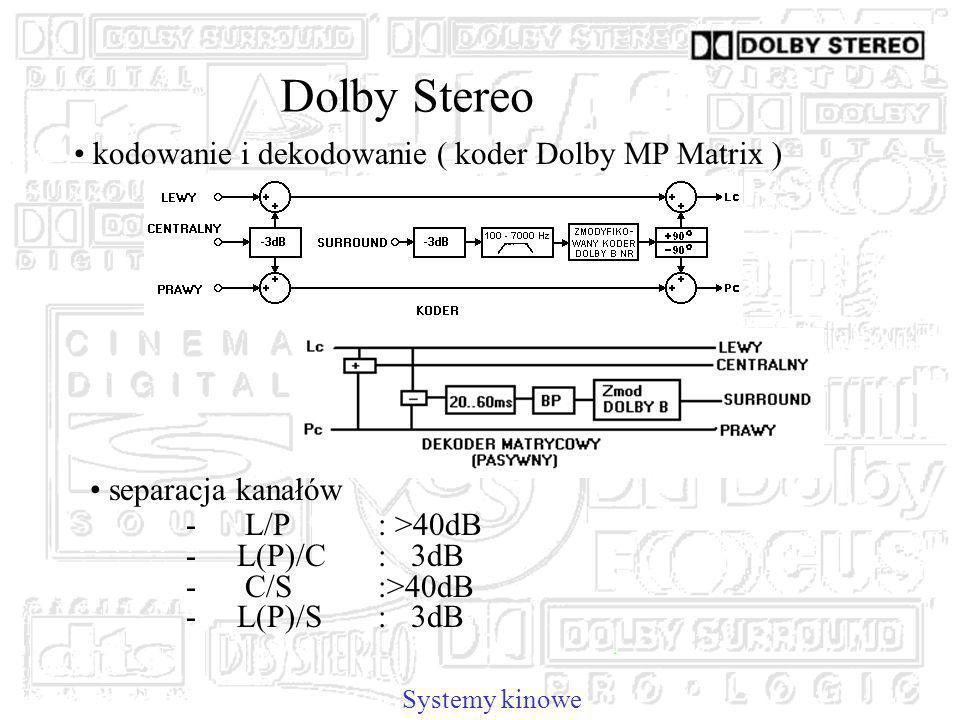 Dolby Stereo Systemy kinowe kodowanie i dekodowanie ( koder Dolby MP Matrix ) separacja kanałów - L/P: >40dB - L(P)/C: 3dB - C/S:>40dB - L(P)/S: 3dB