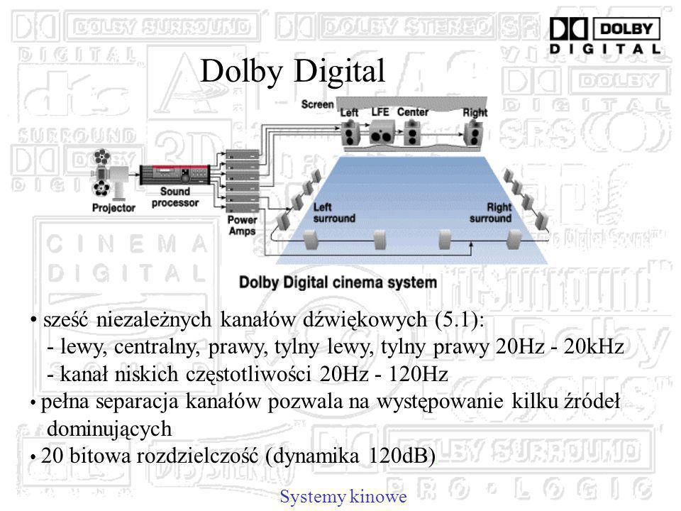 Dolby Digital Systemy kinowe sześć niezależnych kanałów dźwiękowych (5.1): - lewy, centralny, prawy, tylny lewy, tylny prawy 20Hz - 20kHz - kanał niskich częstotliwości 20Hz - 120Hz pełna separacja kanałów pozwala na występowanie kilku źródeł dominujących 20 bitowa rozdzielczość (dynamika 120dB)