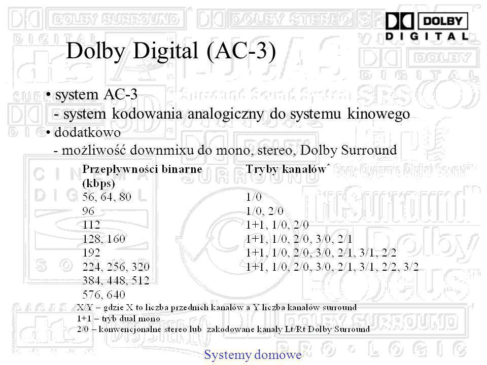 Dolby Digital (AC-3) system AC-3 - system kodowania analogiczny do systemu kinowego dodatkowo - możliwość downmixu do mono, stereo, Dolby Surround Systemy domowe