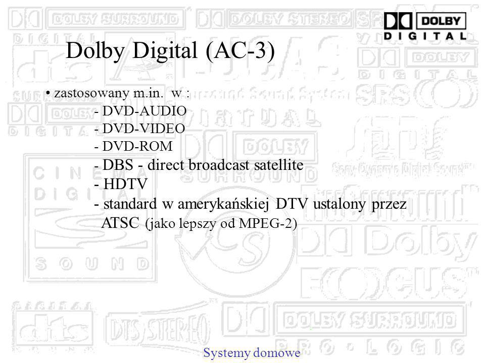Dolby Digital (AC-3) zastosowany m.in.