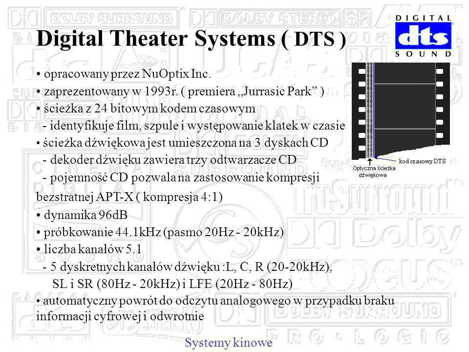Systemy kinowe Digital Theater Systems ( DTS ) opracowany przez NuOptix Inc.