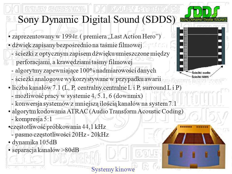 Systemy kinowe Sony Dynamic Digital Sound (SDDS) zaprezentowany w 1994r.
