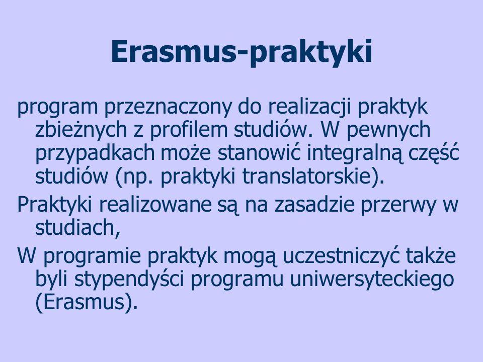 Erasmus-praktyki program przeznaczony do realizacji praktyk zbieżnych z profilem studiów. W pewnych przypadkach może stanowić integralną część studiów