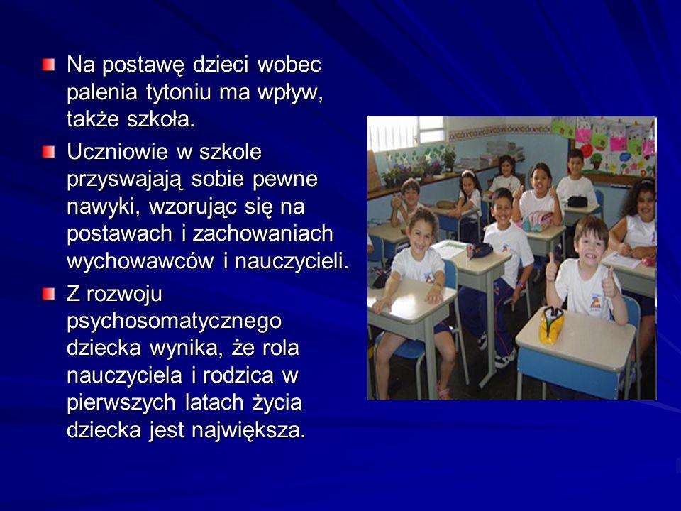 Na postawę dzieci wobec palenia tytoniu ma wpływ, także szkoła. Uczniowie w szkole przyswajają sobie pewne nawyki, wzorując się na postawach i zachowa