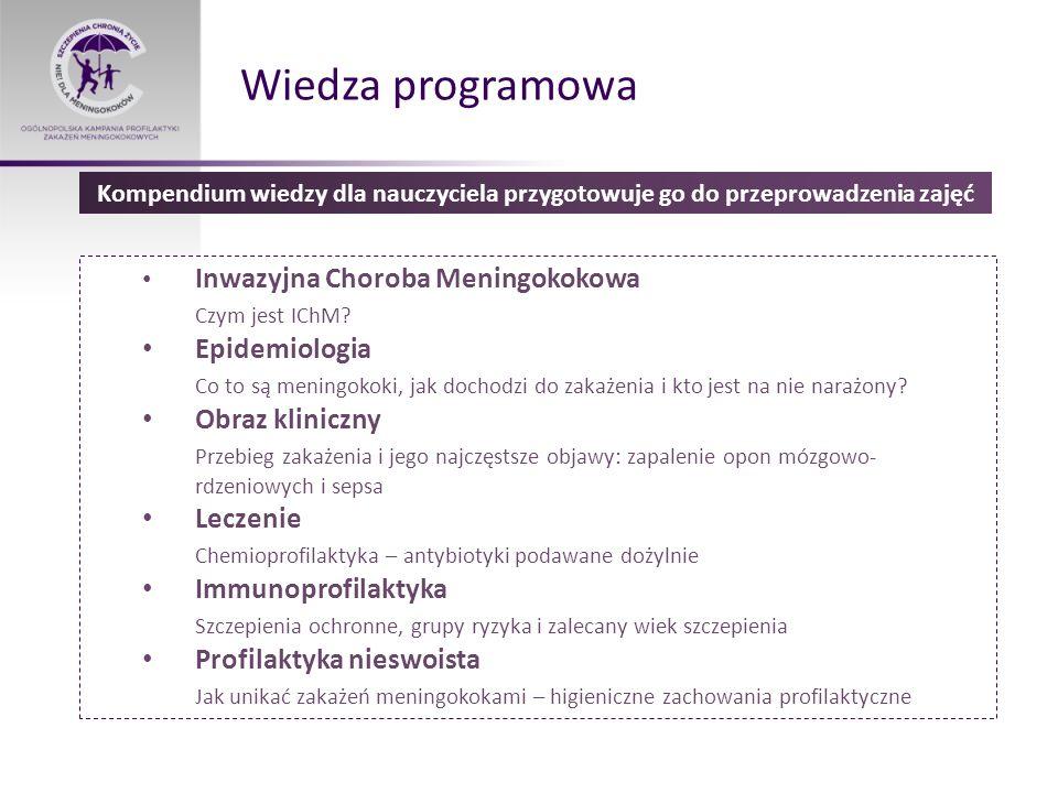 Wiedza programowa Kompendium wiedzy dla nauczyciela przygotowuje go do przeprowadzenia zajęć Inwazyjna Choroba Meningokokowa Czym jest IChM? Epidemiol