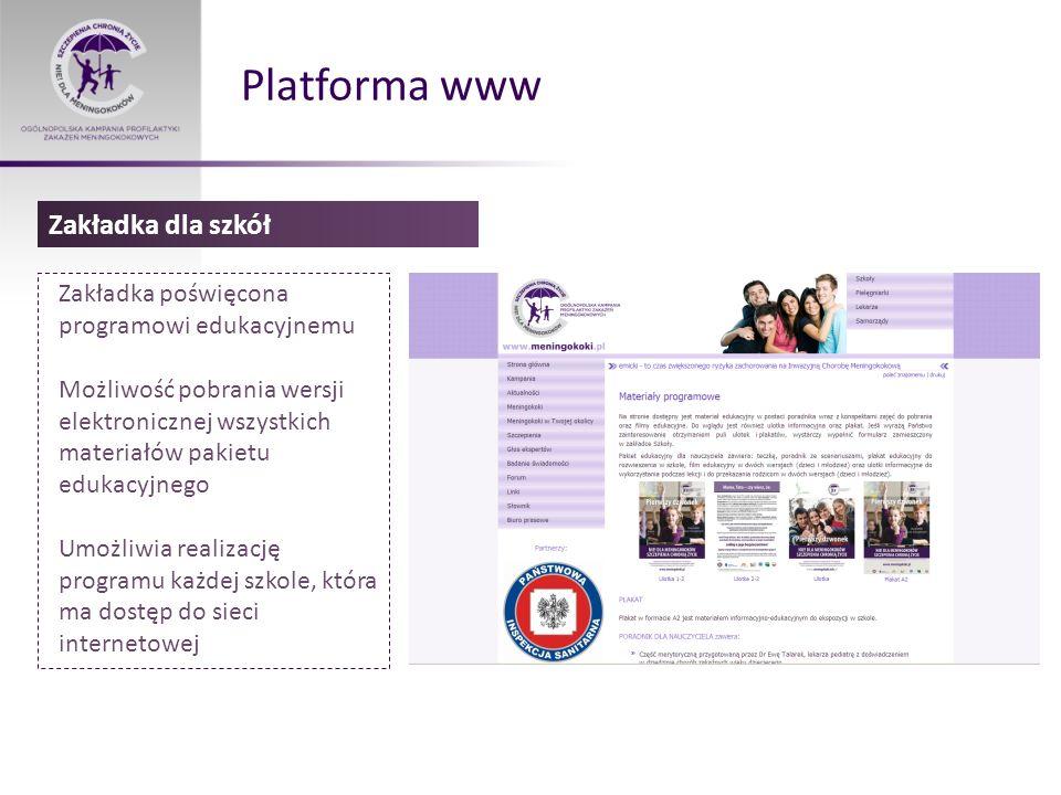 Platforma www Zakładka poświęcona programowi edukacyjnemu Możliwość pobrania wersji elektronicznej wszystkich materiałów pakietu edukacyjnego Umożliwi