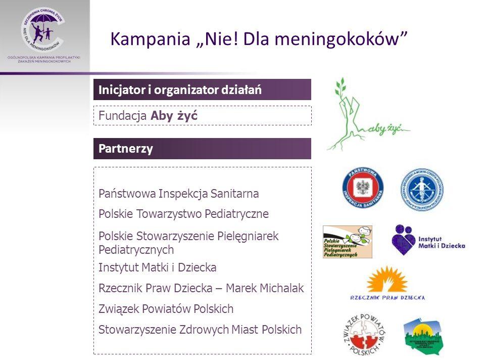 Kampania Nie! Dla meningokoków Inicjator i organizator działań Fundacja Aby żyć Partnerzy Państwowa Inspekcja Sanitarna Polskie Towarzystwo Pediatrycz