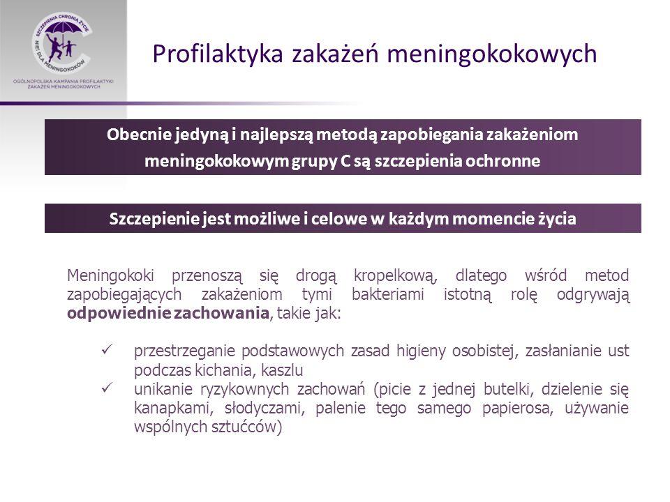 Profilaktyka zakażeń meningokokowych Obecnie jedyną i najlepszą metodą zapobiegania zakażeniom meningokokowym grupy C są szczepienia ochronne Szczepie