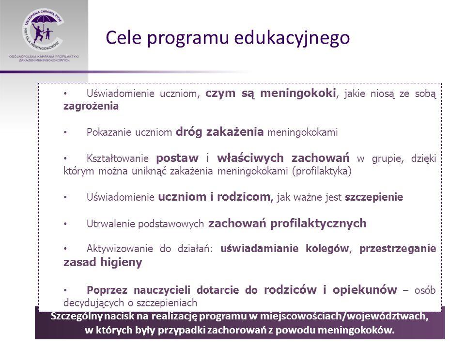 Cele programu edukacyjnego Szczególny nacisk na realizację programu w miejscowościach/województwach, w których były przypadki zachorowań z powodu meni