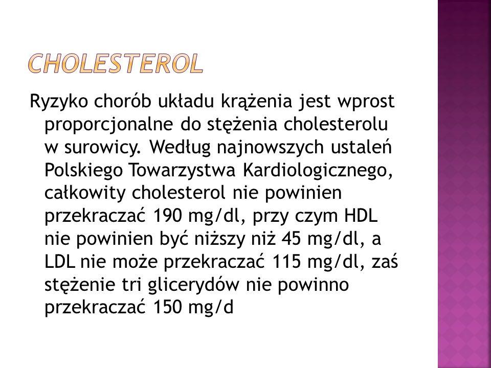Ryzyko chorób układu krążenia jest wprost proporcjonalne do stężenia cholesterolu w surowicy. Według najnowszych ustaleń Polskiego Towarzystwa Kardiol