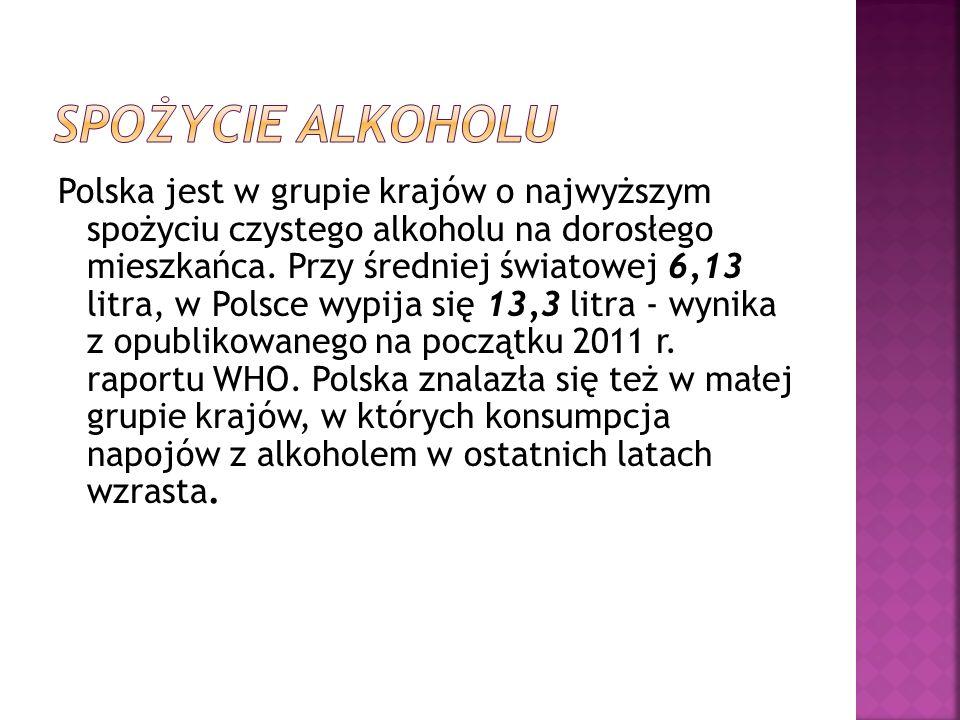 Polska jest w grupie krajów o najwyższym spożyciu czystego alkoholu na dorosłego mieszkańca. Przy średniej światowej 6,13 litra, w Polsce wypija się 1