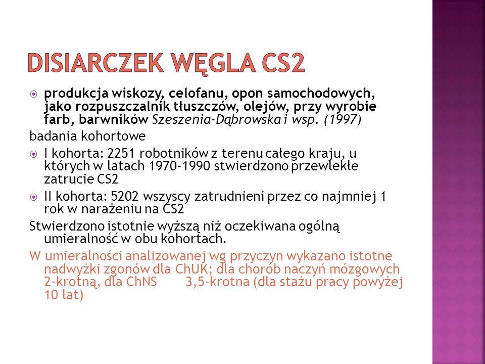 produkcja wiskozy, celofanu, opon samochodowych, jako rozpuszczalnik tłuszczów, olejów, przy wyrobie farb, barwników Szeszenia-Dąbrowska i wsp. (1997)