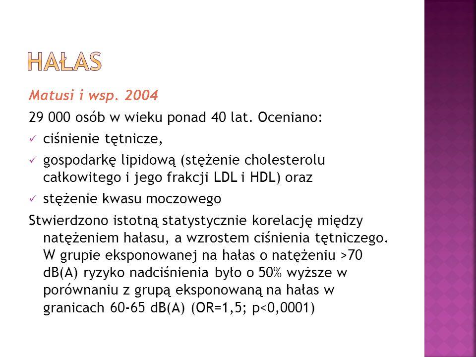 Matusi i wsp. 2004 29 000 osób w wieku ponad 40 lat. Oceniano: ciśnienie tętnicze, gospodarkę lipidową (stężenie cholesterolu całkowitego i jego frakc