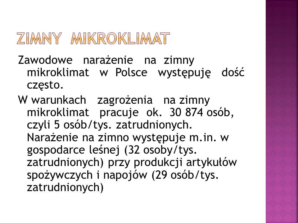 Zawodowe narażenie na zimny mikroklimat w Polsce występuję dość często. W warunkach zagrożenia na zimny mikroklimat pracuje ok. 30 874 osób, czyli 5 o