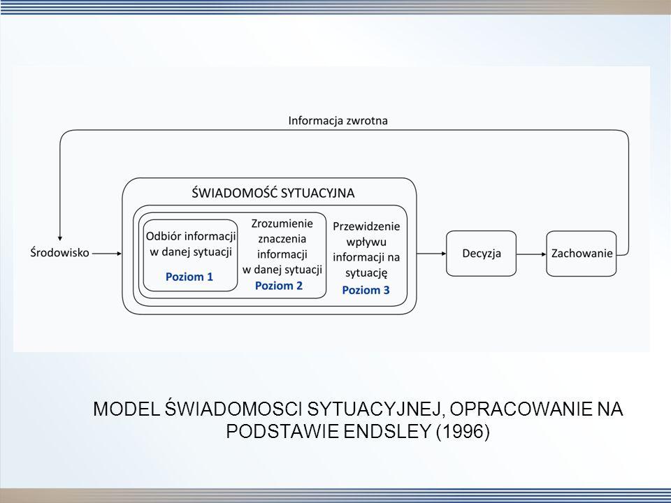 MODEL ŚWIADOMOSCI SYTUACYJNEJ, OPRACOWANIE NA PODSTAWIE ENDSLEY (1996)