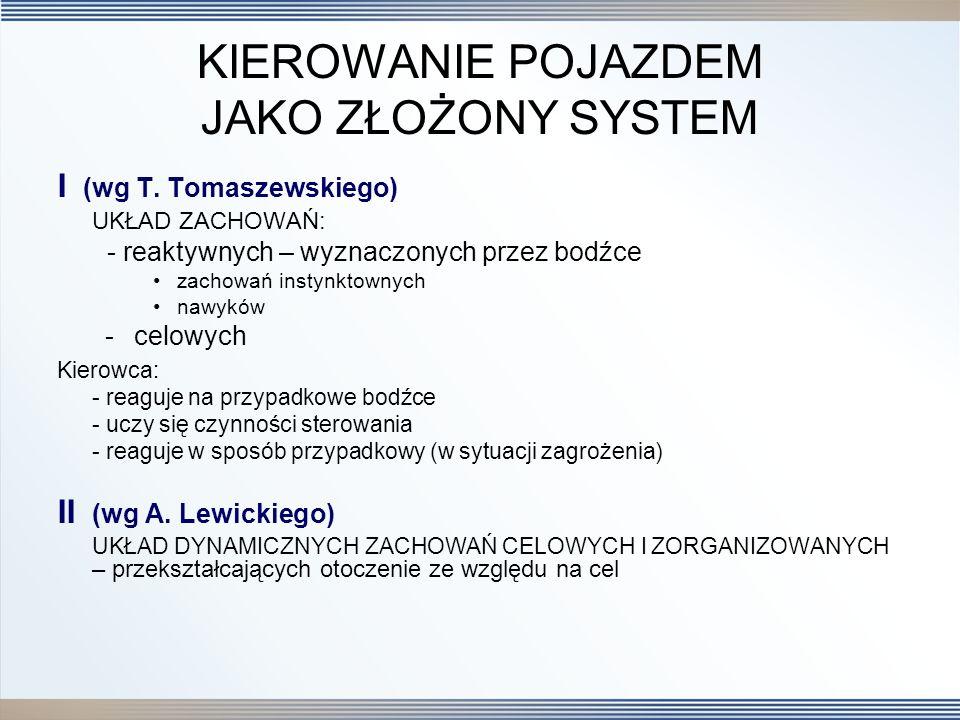 KIEROWANIE POJAZDEM JAKO ZŁOŻONY SYSTEM I (wg T.