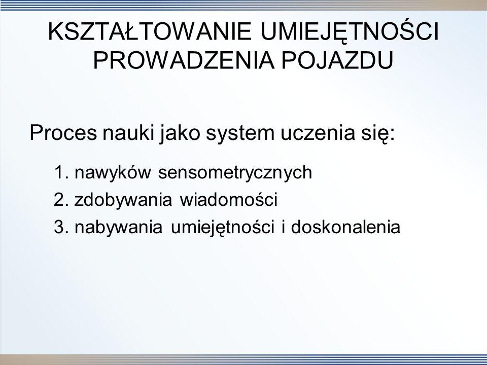 FUNKCJONOWANIE KIEROWCY W WARUNKACH TRUDNYCH 1.obiektywnie 2.