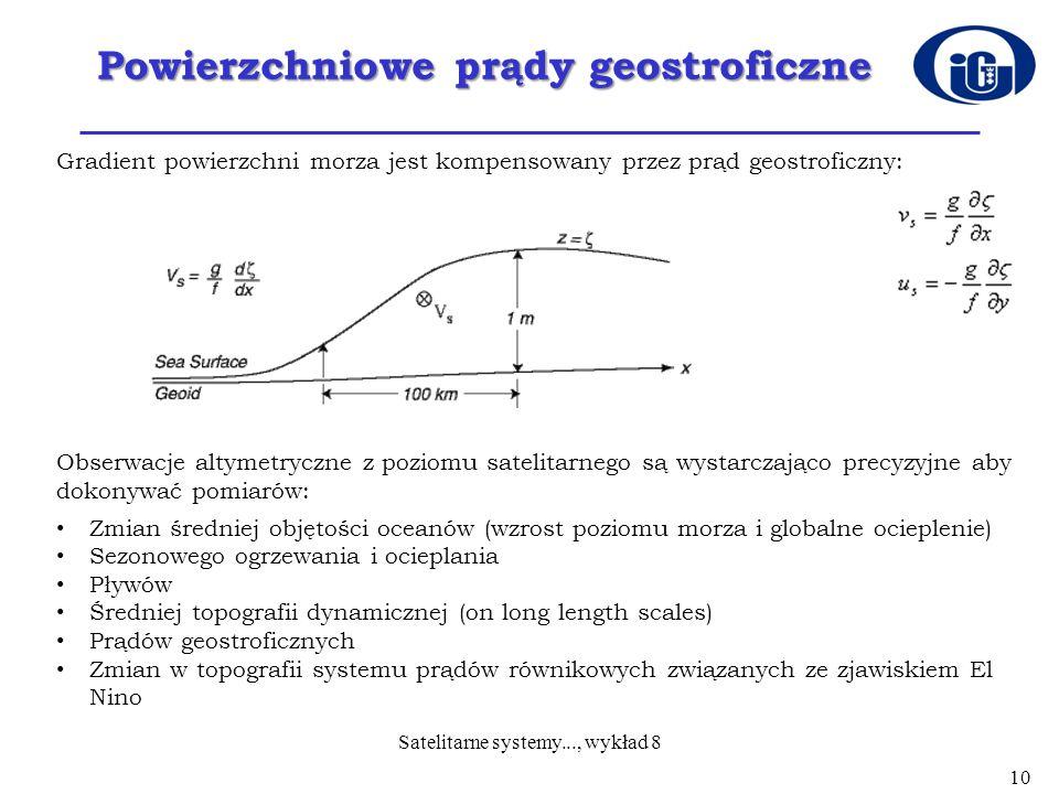Powierzchniowe prądy geostroficzne Gradient powierzchni morza jest kompensowany przez prąd geostroficzny: Obserwacje altymetryczne z poziomu satelitar