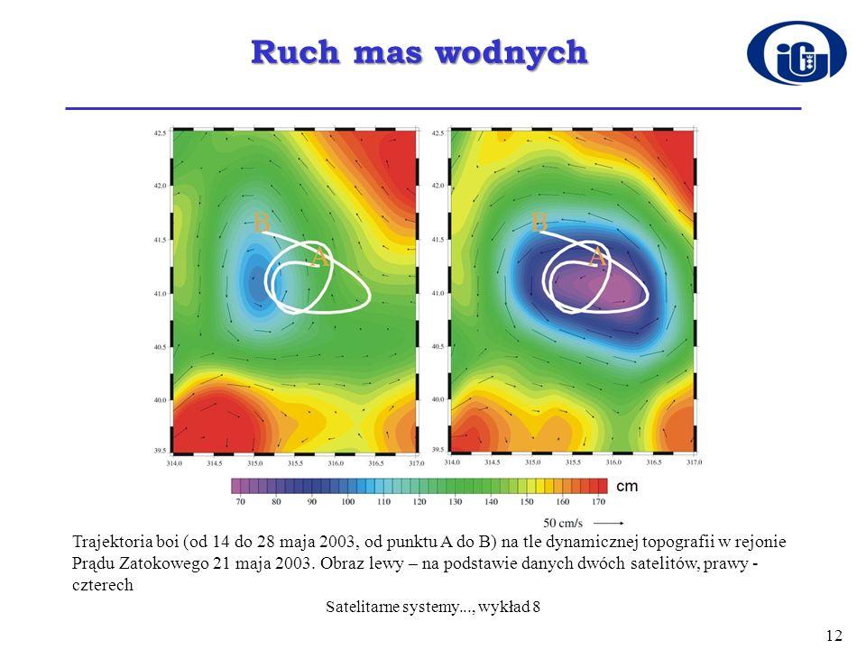 Ruch mas wodnych Trajektoria boi (od 14 do 28 maja 2003, od punktu A do B) na tle dynamicznej topografii w rejonie Prądu Zatokowego 21 maja 2003. Obra