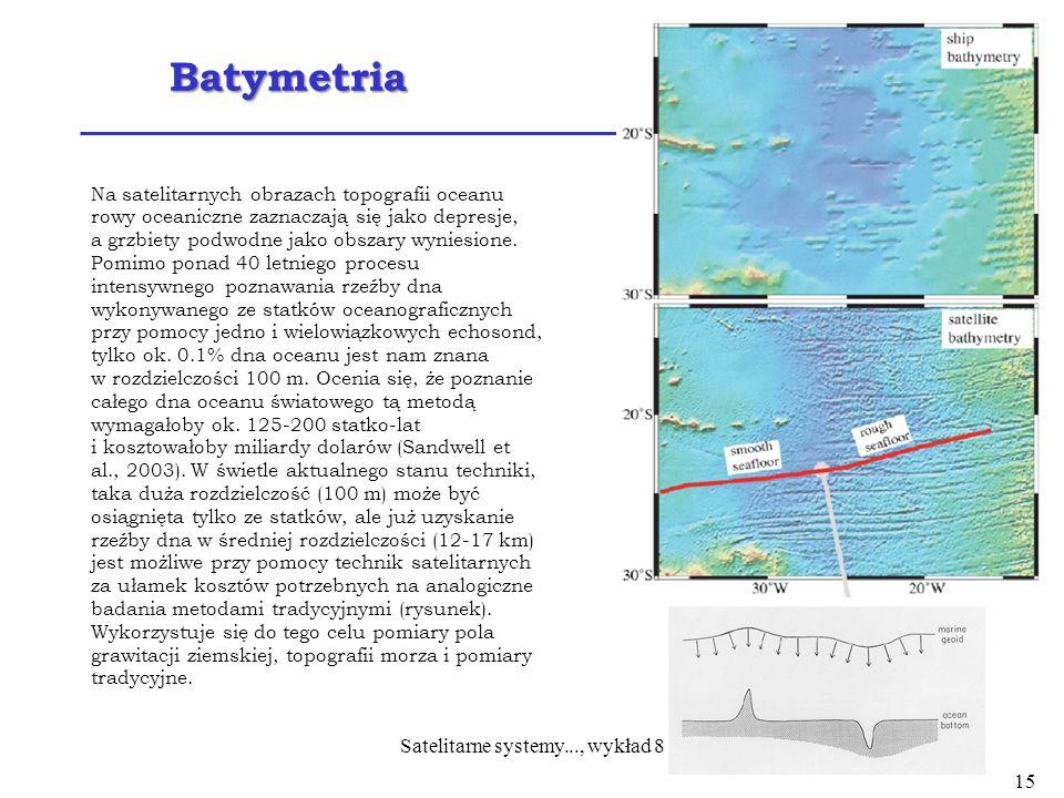 Batymetria Na satelitarnych obrazach topografii oceanu rowy oceaniczne zaznaczają się jako depresje, a grzbiety podwodne jako obszary wyniesione. Pomi