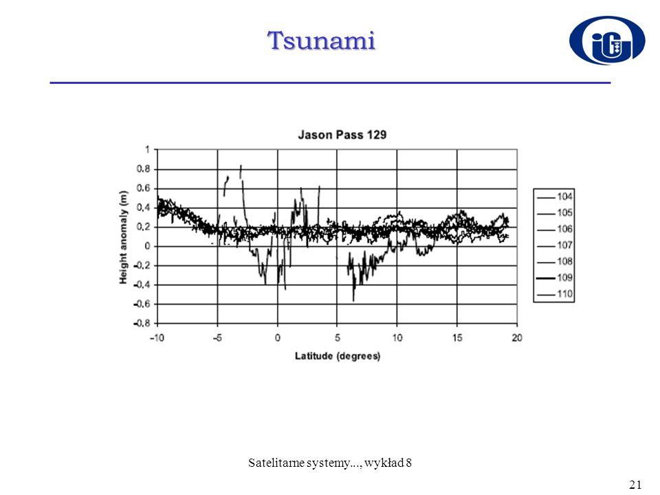 Tsunami na Oceanie Indyjskim 26 grudnia 2004 Tsunami 21 Satelitarne systemy..., wykład 8