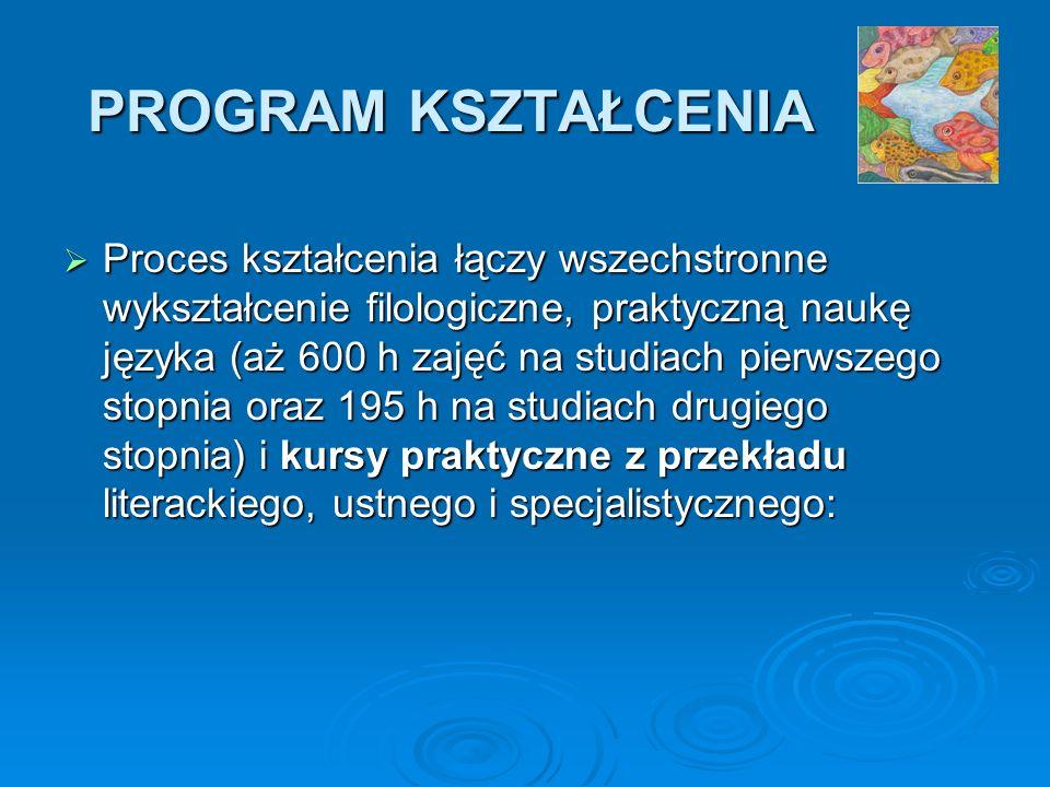 PROGRAM KSZTAŁCENIA Proces kształcenia łączy wszechstronne wykształcenie filologiczne, praktyczną naukę języka (aż 600 h zajęć na studiach pierwszego stopnia oraz 195 h na studiach drugiego stopnia) i kursy praktyczne z przekładu literackiego, ustnego i specjalistycznego: Proces kształcenia łączy wszechstronne wykształcenie filologiczne, praktyczną naukę języka (aż 600 h zajęć na studiach pierwszego stopnia oraz 195 h na studiach drugiego stopnia) i kursy praktyczne z przekładu literackiego, ustnego i specjalistycznego: