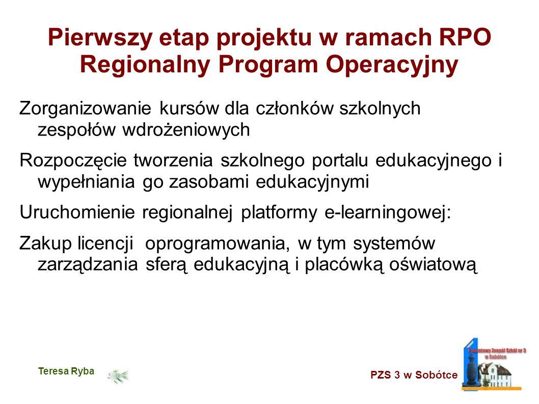PZS 3 w Sobótce Teresa Ryba Pierwszy etap projektu w ramach RPO Regionalny Program Operacyjny Zorganizowanie kursów dla członków szkolnych zespołów wd