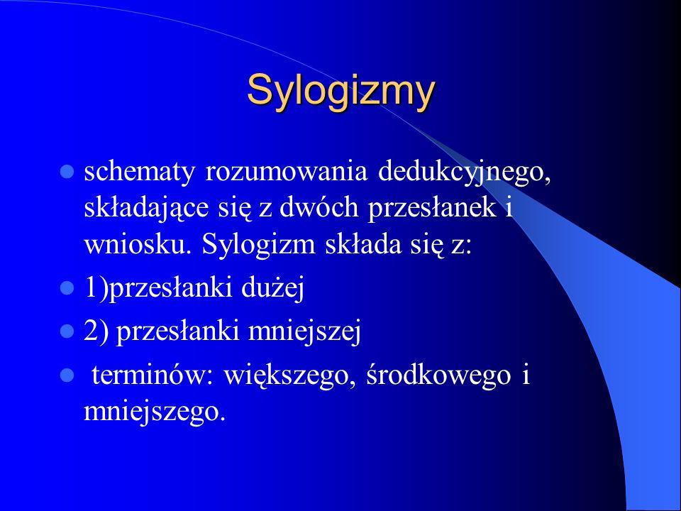 Sylogizmy schematy rozumowania dedukcyjnego, składające się z dwóch przesłanek i wniosku. Sylogizm składa się z: 1)przesłanki dużej 2) przesłanki mnie