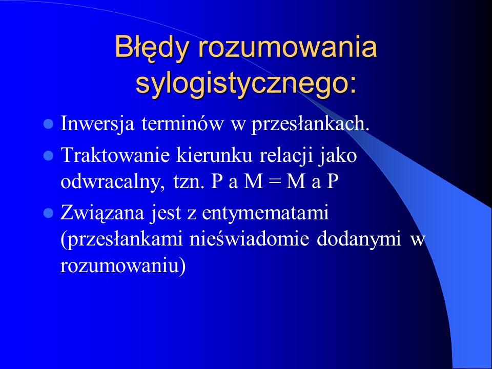 Błędy rozumowania sylogistycznego: Inwersja terminów w przesłankach. Traktowanie kierunku relacji jako odwracalny, tzn. P a M = M a P Związana jest z