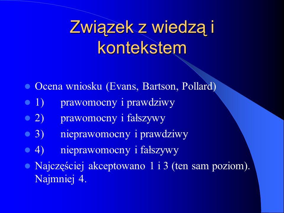 Związek z wiedzą i kontekstem Ocena wniosku (Evans, Bartson, Pollard) 1) prawomocny i prawdziwy 2) prawomocny i fałszywy 3) nieprawomocny i prawdziwy