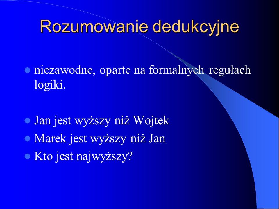 Rozumowanie dedukcyjne niezawodne, oparte na formalnych regułach logiki. Jan jest wyższy niż Wojtek Marek jest wyższy niż Jan Kto jest najwyższy?