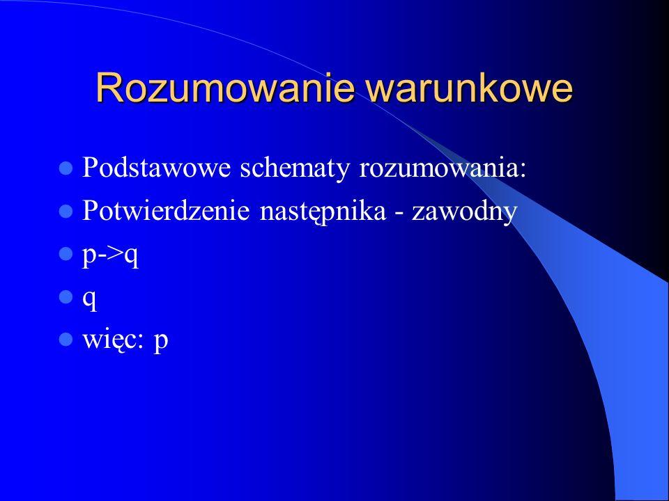 Rozumowanie warunkowe Podstawowe schematy rozumowania: Potwierdzenie następnika - zawodny p->q q więc: p