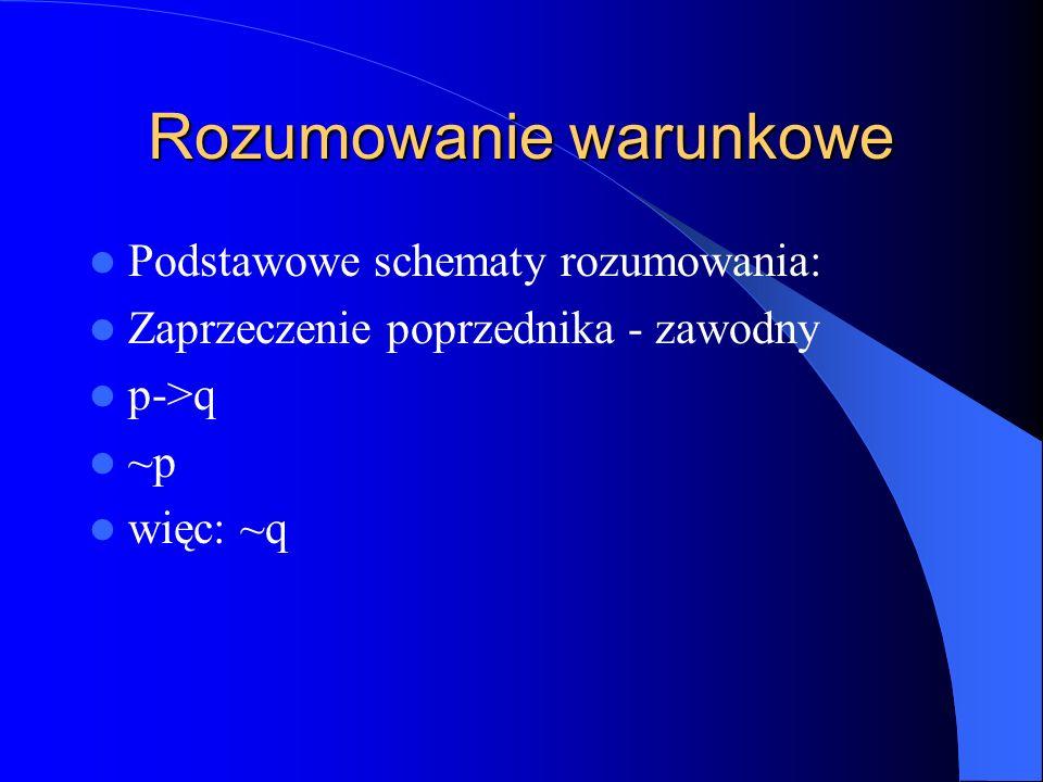 Rozumowanie warunkowe Podstawowe schematy rozumowania: Zaprzeczenie poprzednika - zawodny p->q ~p więc: ~q