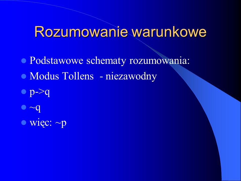 Rozumowanie warunkowe Podstawowe schematy rozumowania: Modus Tollens - niezawodny p->q ~q więc: ~p
