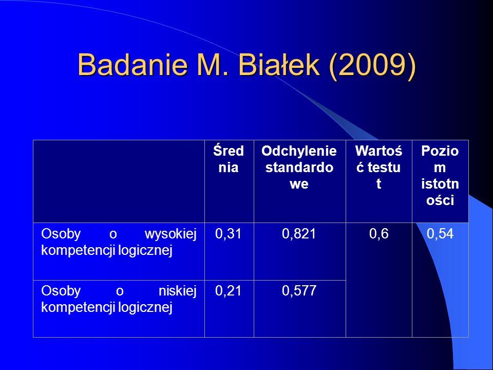 Badanie M. Białek (2009) Śred nia Odchylenie standardo we Wartoś ć testu t Pozio m istotn ości Osoby o wysokiej kompetencji logicznej 0,310,8210,60,54
