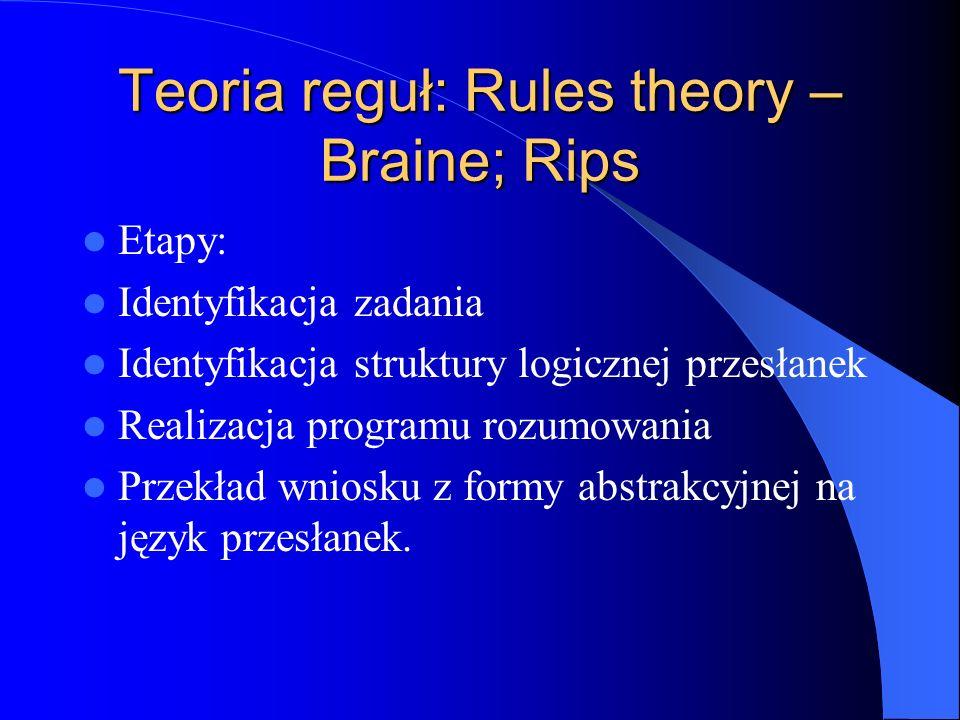Teoria reguł: Rules theory – Braine; Rips Etapy: Identyfikacja zadania Identyfikacja struktury logicznej przesłanek Realizacja programu rozumowania Pr