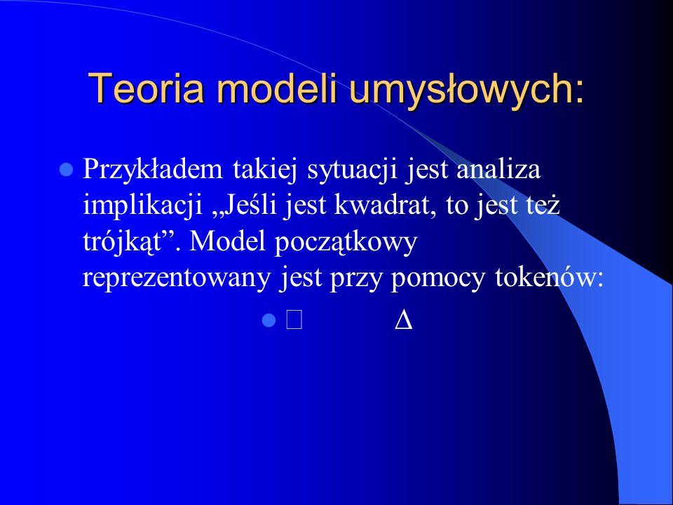 Teoria modeli umysłowych: Przykładem takiej sytuacji jest analiza implikacji Jeśli jest kwadrat, to jest też trójkąt. Model początkowy reprezentowany