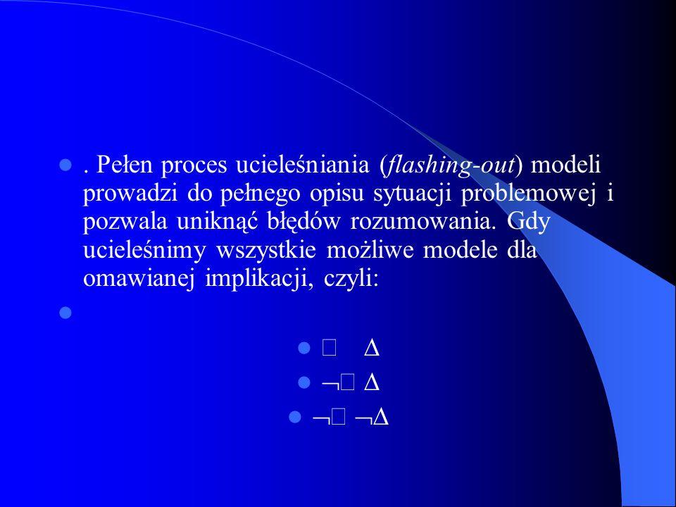 . Pełen proces ucieleśniania (flashing-out) modeli prowadzi do pełnego opisu sytuacji problemowej i pozwala uniknąć błędów rozumowania. Gdy ucieleśnim