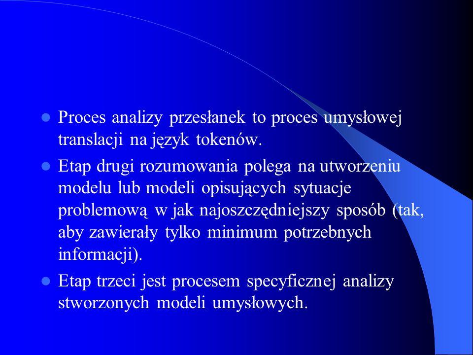 Proces analizy przesłanek to proces umysłowej translacji na język tokenów. Etap drugi rozumowania polega na utworzeniu modelu lub modeli opisujących s